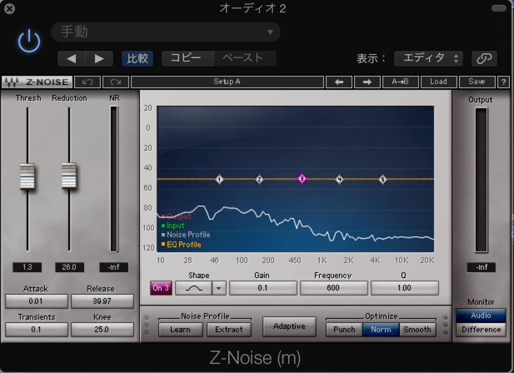 Z-Noise